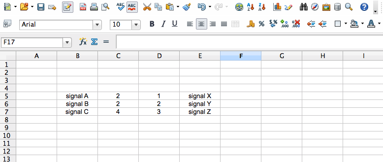 Import pinout from the CSV file